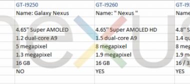 Le specifiche del nuovo smartphone Nexus appaiono in rete