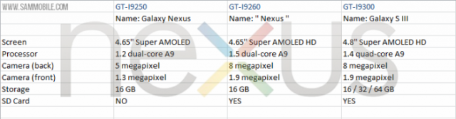Nuovo-smartphone-nexus