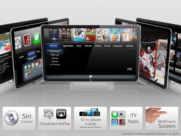 La televisione Apple iTV sarebbe in corso di produzione