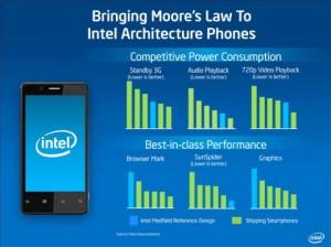 Intel-Medfield