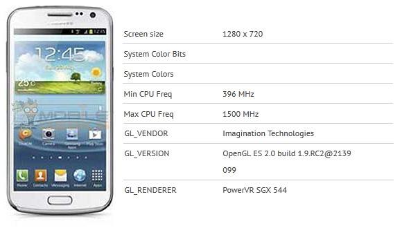 Compare nei benchmark il Samsung Galaxy Premier I-9260 Premier