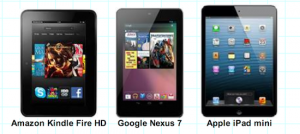 nexus-7-kindle-fire-hd-ipad-mini