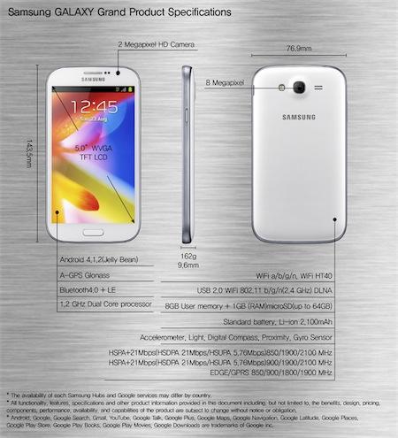 Samsung presenta il nuovo Galaxy Grand con display da 5″