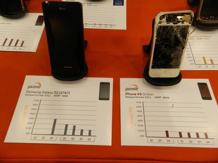 Un iPhone 4s rotto vale quanto un Galaxy S2 integro