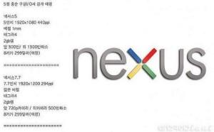 Nexus-rumors