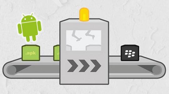 BlackBerry 10 riceve un aiuto da parte di Android