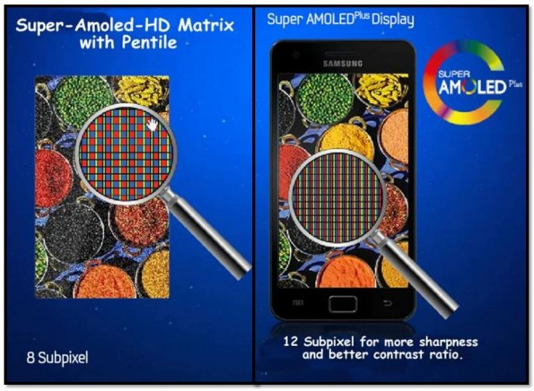 Samsung annuncia i display da 4,99″, 10.1″ e 13,3″ che superano il retina