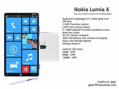 Un phablet della Nokia? Forse possibile realtà!