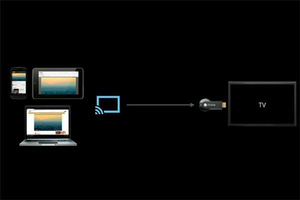 Chromecast: esperimenti di linea.Come vedere Youtube in tv