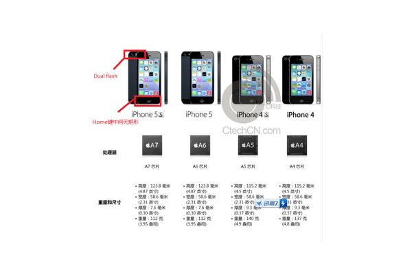 iPhone 5s rivelato in una pubblicità!