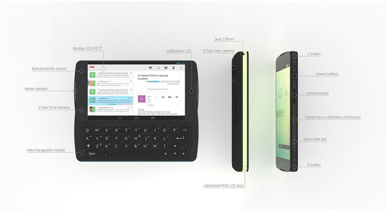 Concept del Nexus 6 o P3
