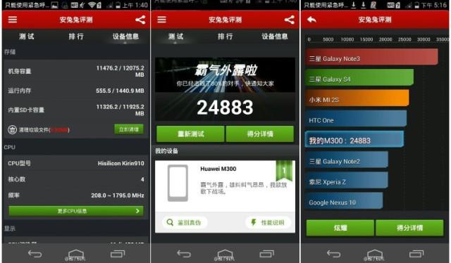 Huawei Ascend P7: svelate caratteristiche tecniche e punteggio Antutu