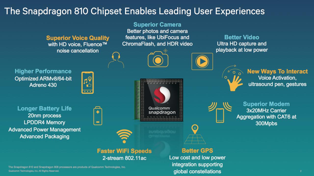 Vivo Xplay 5: sarà il primo smartphone con SoC Qualcomm Snapdragon 810