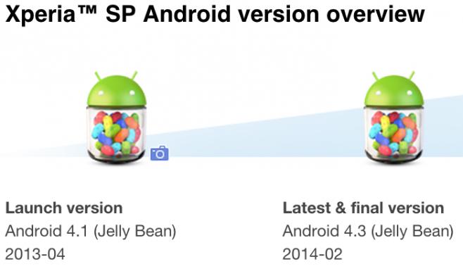 Sony Xperia SP non verrà aggiornato ad Android Kitkat: ecco la conferma di Sony