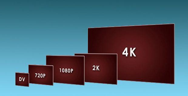 Sharp è al lavoro su uno schermo da ben 4K per smartphone
