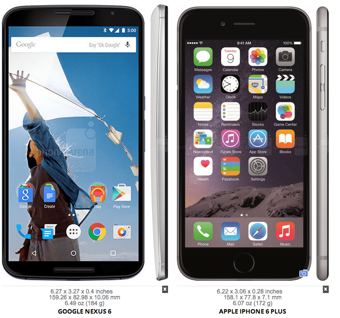 Dimensioni Google Nexus 6: ecco quanto è grande rispetto agli altri top