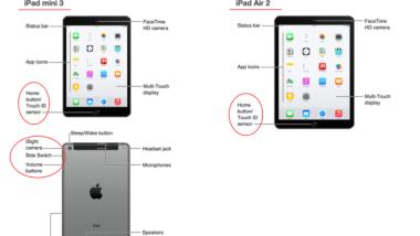 Apple svela in anticipo iPad Mini 3 ed iPad Air 2