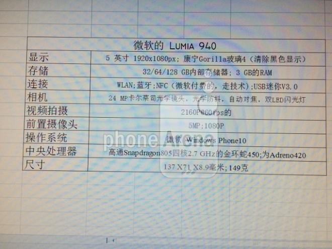Rumors: Lumia 940 caratteristiche tecniche