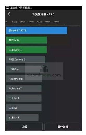 Xiaomi Mi5,ecco le caratteristiche tecniche !