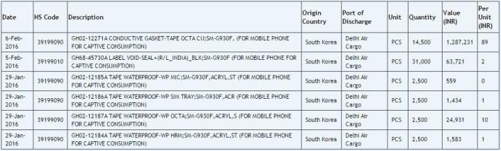 Nuovi Galaxy S7 certificati dalla FCC