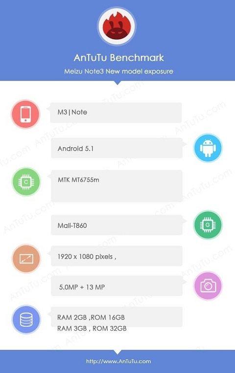 Meizu M3 Note fa la sua prima comparsa su AnTuTu: in arrivo due varianti?