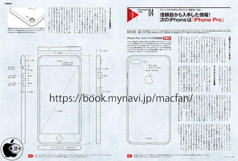 iPhone 7 Plus, ecco il disegno tecnico comparso su Mac Fan