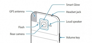 Samsung Smart Glow anche su Galaxy S8