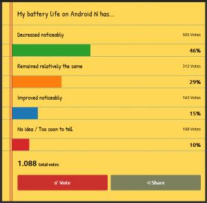 Android N su Nexus 6P e Nexus 5X, molti problemi all'orizzonte