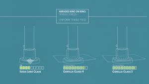 Corning Gorilla Glass 5, ecco i test di resistenza che il produttore esegue