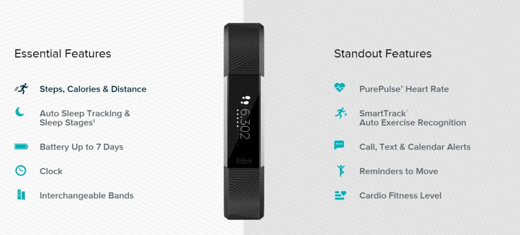 Fitbit Alta funzioni