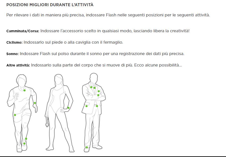dove mettere il Misfit Flash