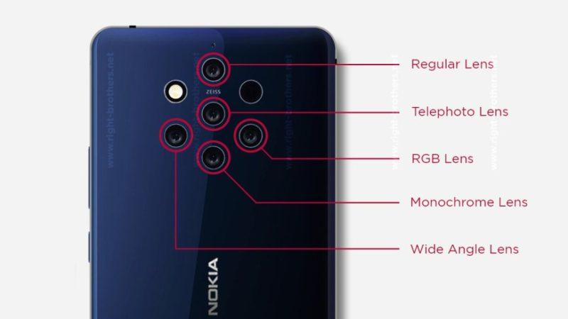Nokia 9 back cover