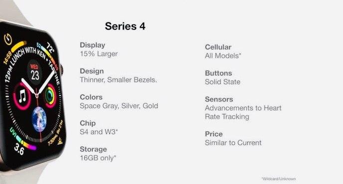 Apple Watch serie 4 caratteristiche tecniche