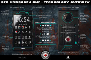 hydrogen one caratteristiche tecniche