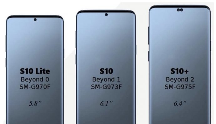 Samsung galaxy s10 modelli